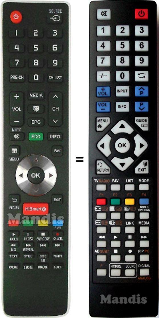 hisense remote control manual