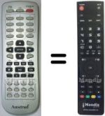 Replacement remote control ALLSTAR DX-444