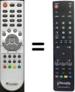 Equivalent remote control MVISION FCIS9080NET
