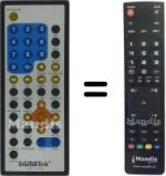 Replacement remote control Sigmatek PDX1200