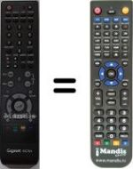 Equivalent remote control Tv Tech RC791