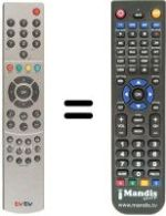 Replacement remote control FAST TVS 100