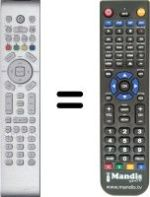 Replacement remote control Atec AV371DS