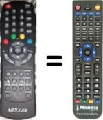 Replacement remote control MULLER GS32-F LED