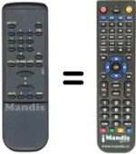 Replacement remote control ONDIAL OR 500